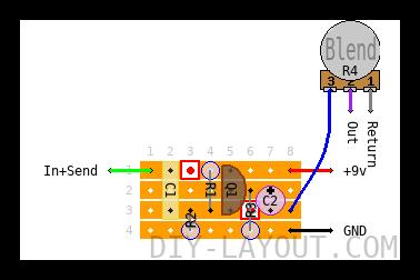 FET Mini-blender